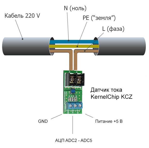 Laurent-5: Измерение силы тока 220 В