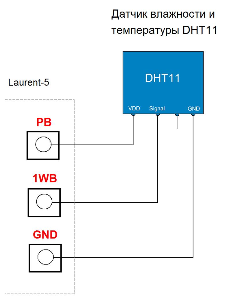 Laurent-5: Цифровые датчики влажности и температуры DHT11